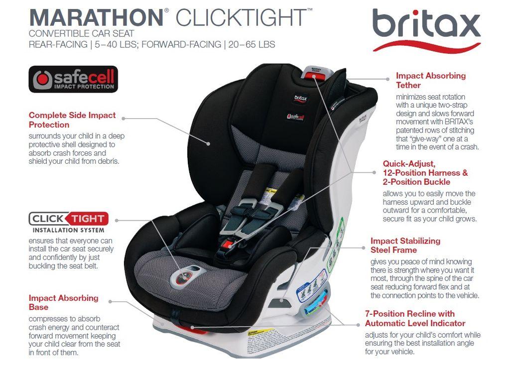 Britax Britax Marathon ClickTight