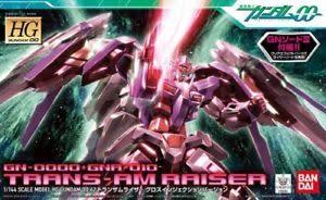 Bandai (BAN) 1/144 Trans-Am Raiser Gloss Injection HG