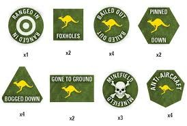 Flames of War (FOW) Team Yankee Australian Token Set