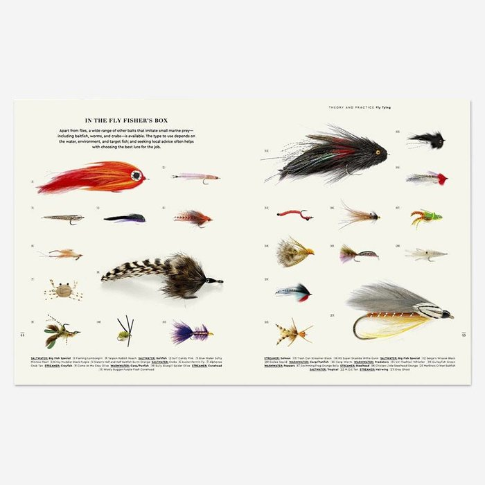 The Fly Fisher Book