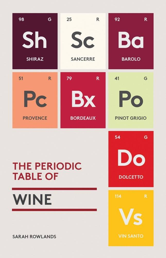 Abrams Image The Periodic Table of Wine