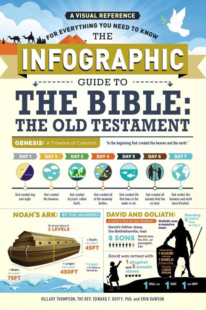 Adams Media Infographic Guide: To the Bible: The Old Testament