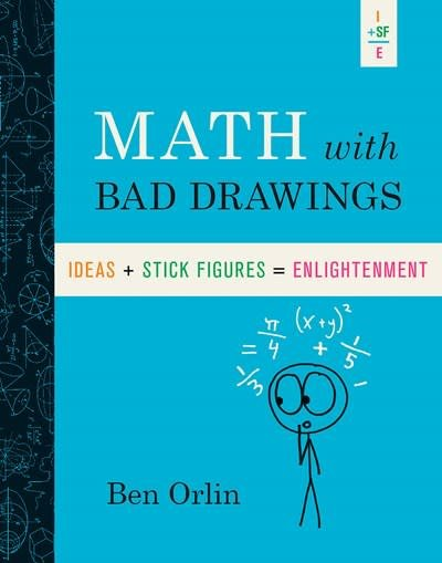 Black Dog & Leventhal Math with Bad Drawings