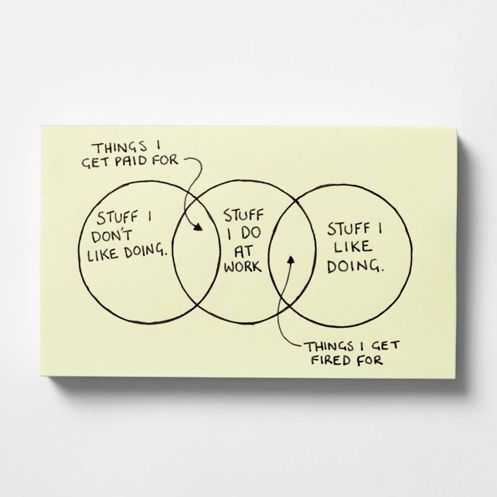 Abrams Image Ideas of Note: One Man's Philosophy of Life on Post-Its