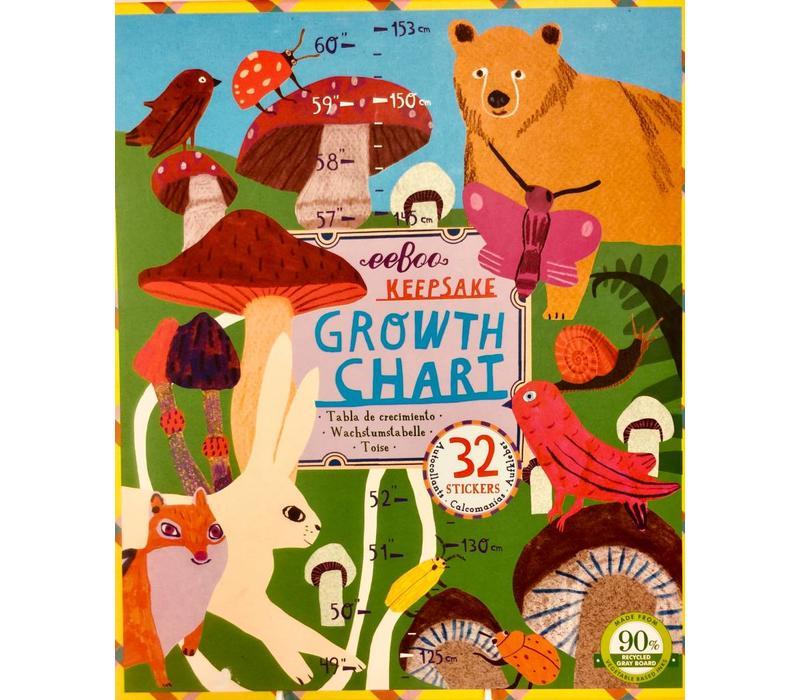 Growth Chart - Mushroom Garden