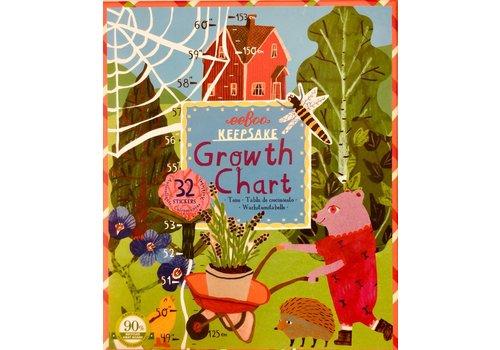 Growth Chart - Making The Garden
