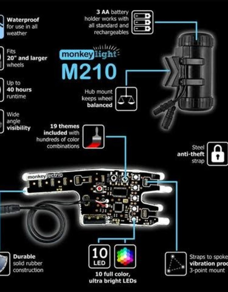 MonkeyLight M210