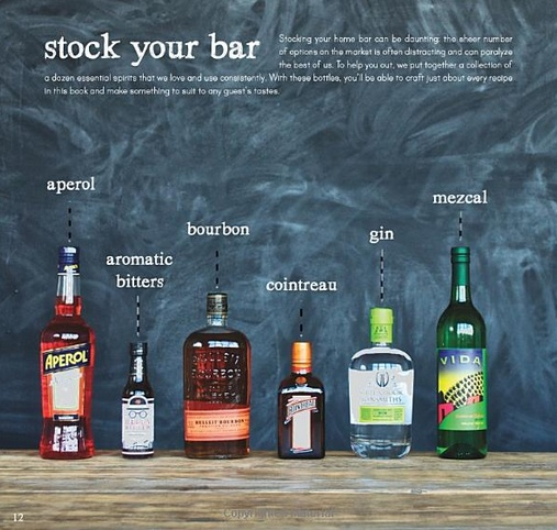 W&P Designs Shake Cocktail Book
