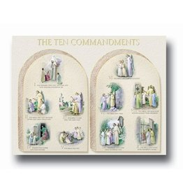 """WJ Hirten 19"""" x 27"""" Ten Commandments Poster"""