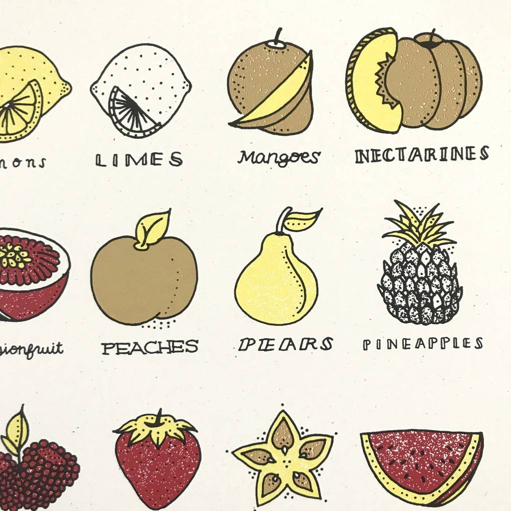 Worthwile Paper Print- Fruits 16x20