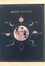 Black Lab Studio Print- Moon Phases