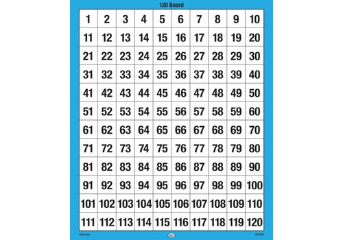 Didax 120 Number Boards, set of 10