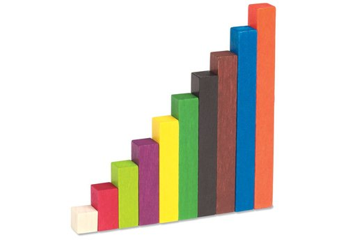 Learning Resources Wooden Cuisenaire Rods Introductory Set