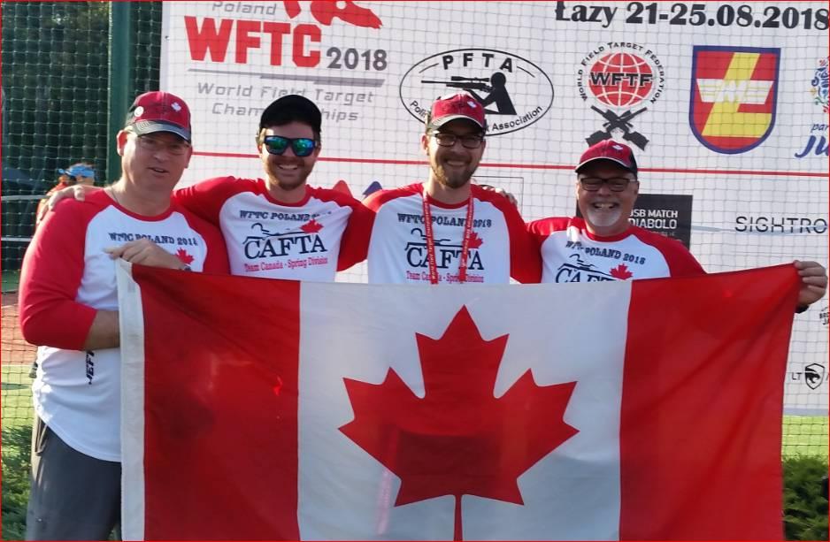2018 World Field Target Championship Summary