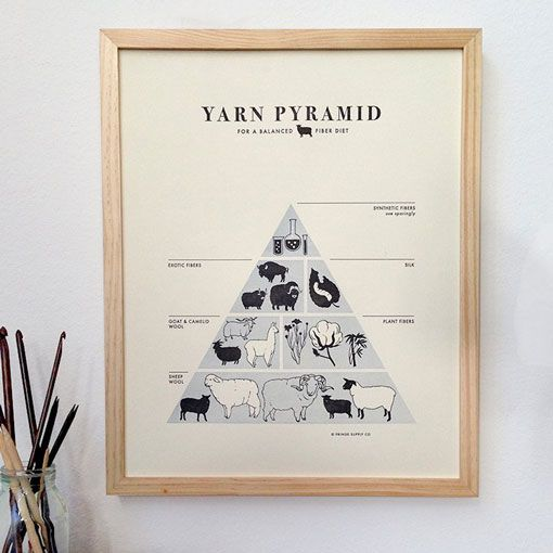 Fringe Supply Co. Fringe Supply Co. Yarn Pyramid Letterpress Print