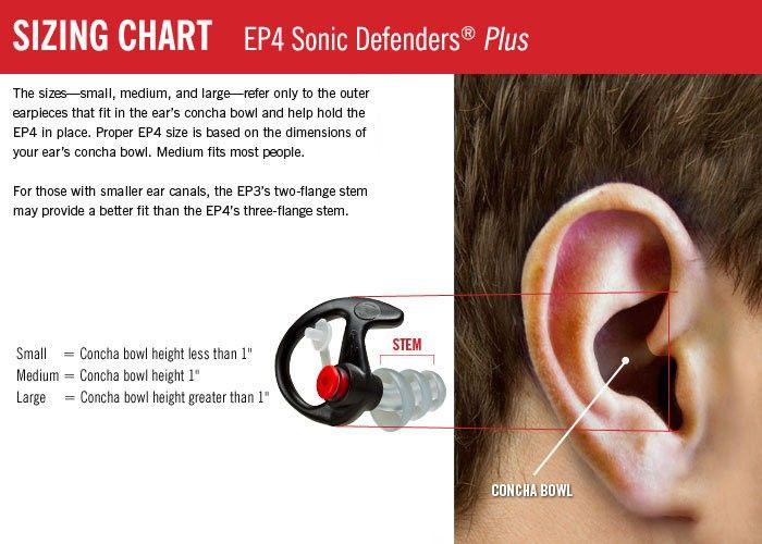 Surefire Surefire EP4 Sonic Defenders Plus Earplugs