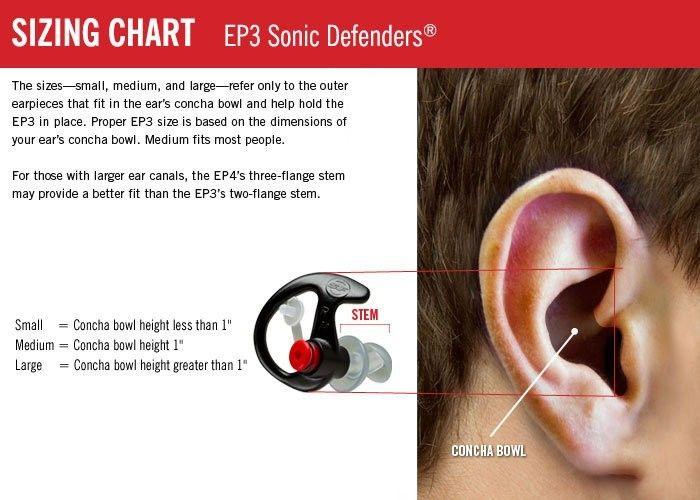 Surefire EP3 Sonic Defenders Earplugs