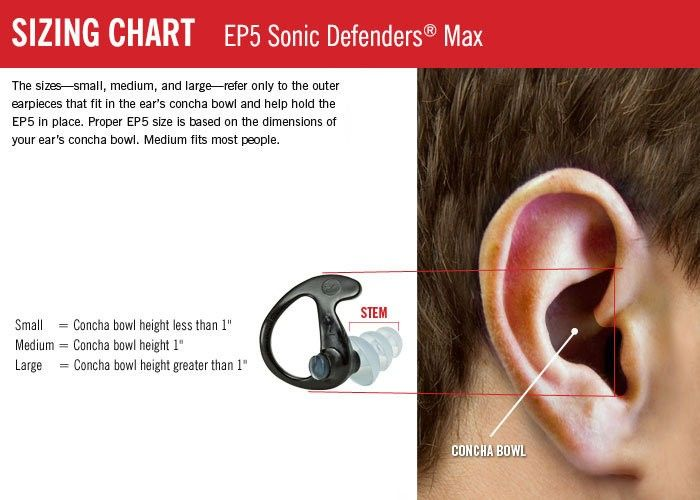 Surefire Surefire EP5 Sonic Defenders Max Earplugs