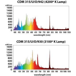 Sun System LEC 630 - 120 Volt w/ 3100 K Lamps (12/Plt)