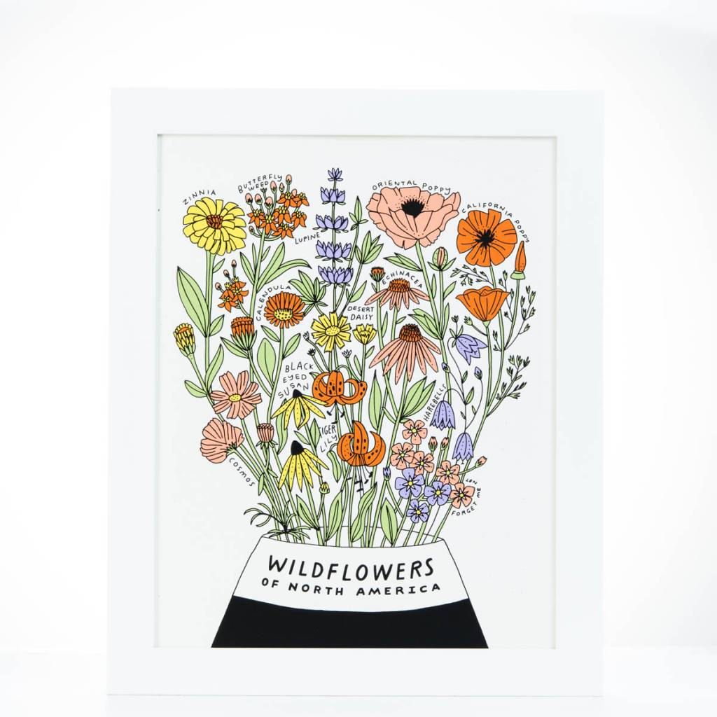 Worthwhile Paper Wild Flowers of North America Screen Print