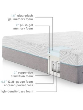 "Malouf WELLSVILLE 14"" GEL Hybrid Mattress"