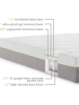"Malouf WELLSVILLE 11"" LATEX HYBRID MATTRESS"