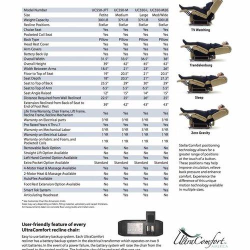 Ultra Comfort Stellar Comfort Collection UC550, M26