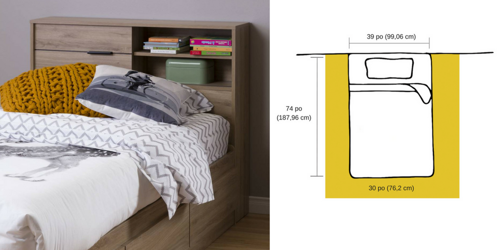 Comment choisir la bonne grandeur de lit m2go - Quelle taille couette pour lit 70x140 ...