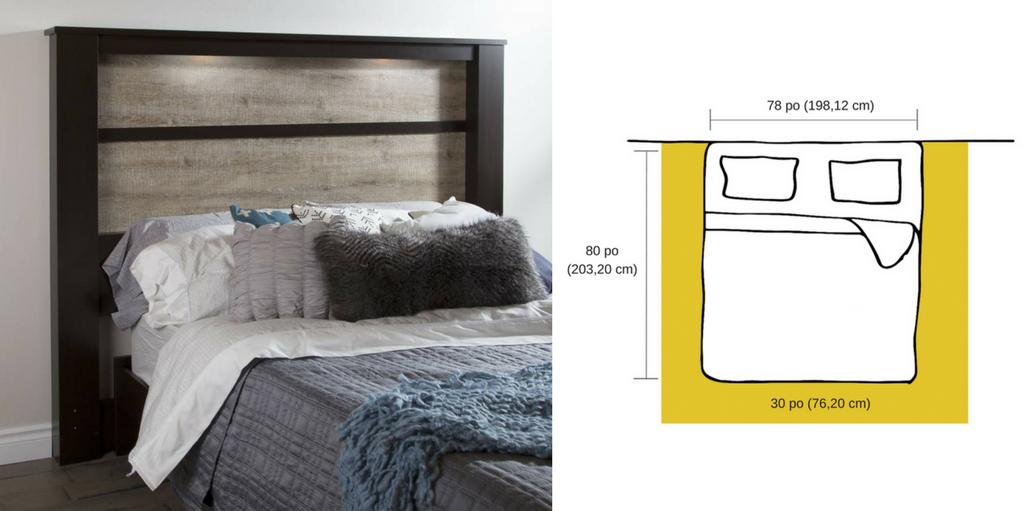 Comment choisir la bonne grandeur de lit m2go - Choisir ses draps de lit ...