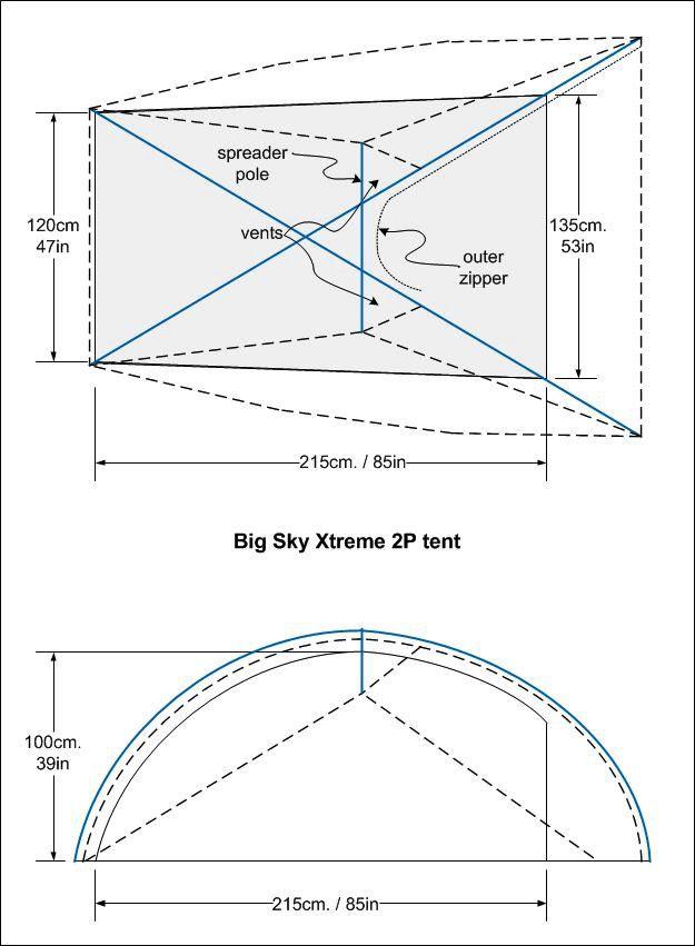 BIG SKY BIG SKY GLACIER XTREME 2P TENT