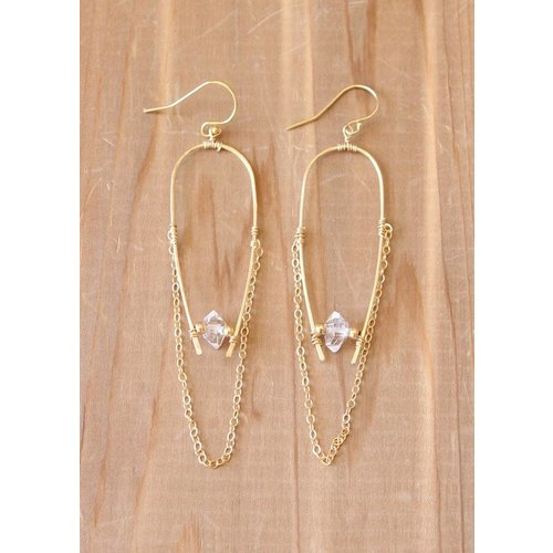 JESSICA MATRASKO Formosa Earrings