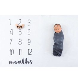 Monthly Memory Swaddle - Clean White