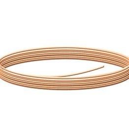 50 FT 18GA 100% Copper Jewelry Wire