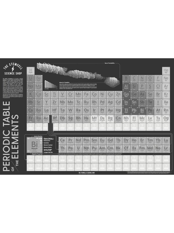 Future-proof Periodic Table of the Elements