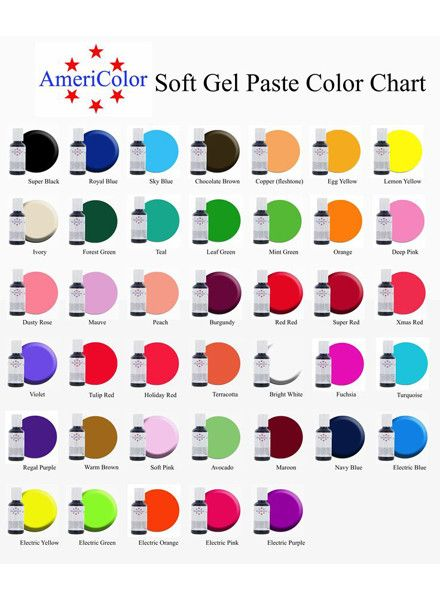 Gel Paste Food Coloring Americolor | The Brightest Colors - Creative ...