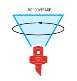 EZ Clone 360 Sprayer Nozzle (AFW)