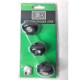 BellLock Bellock economy trigger