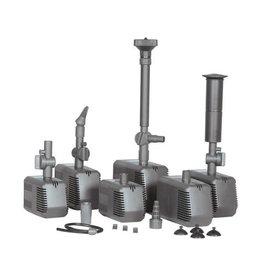 RIO Pump 1700