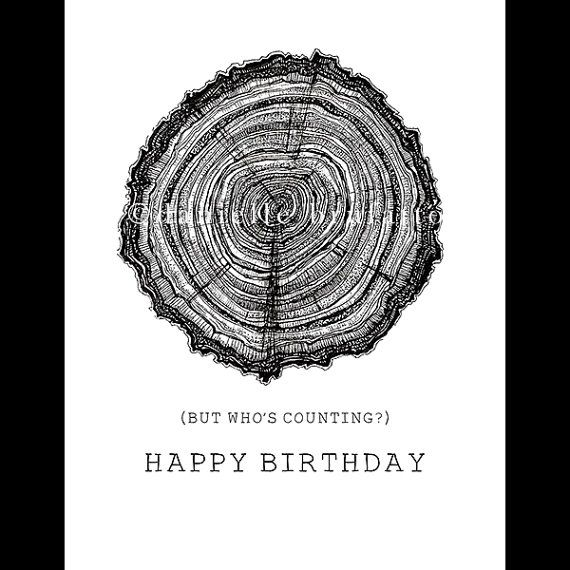Happy Birthday (But Who's Counting?) Card