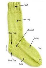10/13, 10/27, 11/11 - Learn to Knit Socks