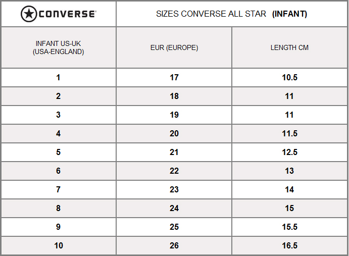 CONVERSE STAR PLAYER EV 2V OX EGRETEGRETEGRET CRVEG 760031C