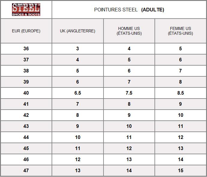 Tableaux Boots4all Conversion De Rio Des Montréal X20 Pointures nW8TnPOx