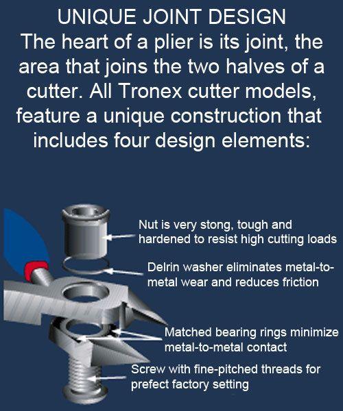 PL37222 = Tronex 7222 Tapered Head Flush Cutter - Long Ergo Handle