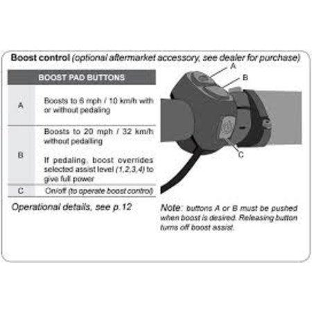 Ebike Boost Button