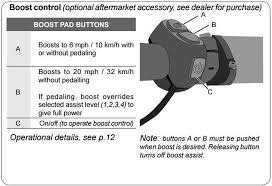 Ebike Boost/Throttle Button