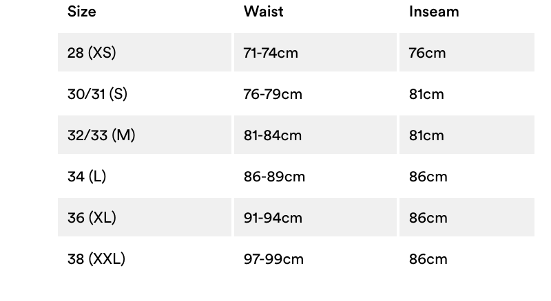 Men's Denim Sizing