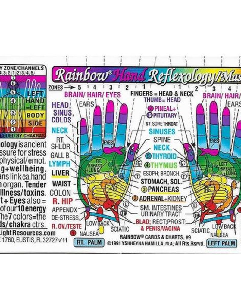 Hand Reflexology Wallet Card