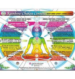 "Rainbow Chakra Centers Chart (8.5x11"")"