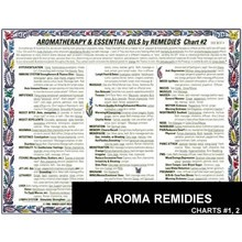 """Aromatherapy & Essential Oils by Remedies Chart #1 (8.5x11"""")"""