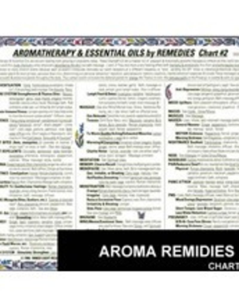 "Aromatherapy & Essential Oils by Remedies Chart #2 (8.5x11"")"